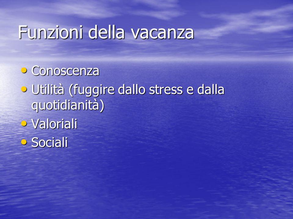 Funzioni della vacanza Conoscenza Conoscenza Utilità (fuggire dallo stress e dalla quotidianità) Utilità (fuggire dallo stress e dalla quotidianità) V