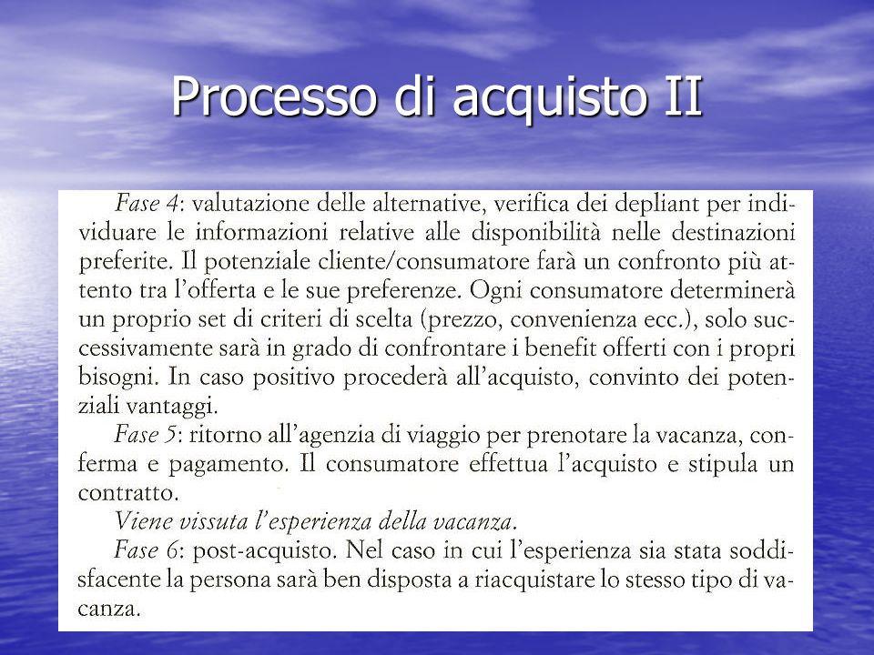 Processo di acquisto II
