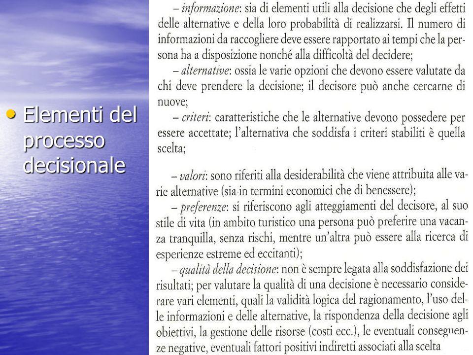 Elementi del processo decisionale Elementi del processo decisionale
