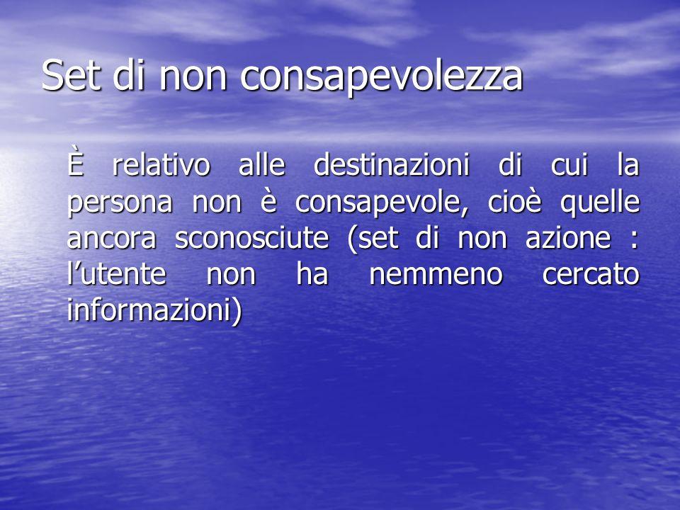Set di non consapevolezza È relativo alle destinazioni di cui la persona non è consapevole, cioè quelle ancora sconosciute (set di non azione : l'uten