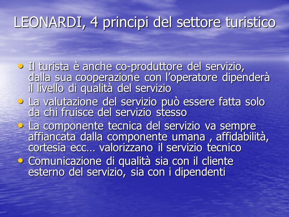 LEONARDI, 4 principi del settore turistico Il turista è anche co-produttore del servizio, dalla sua cooperazione con l'operatore dipenderà il livello