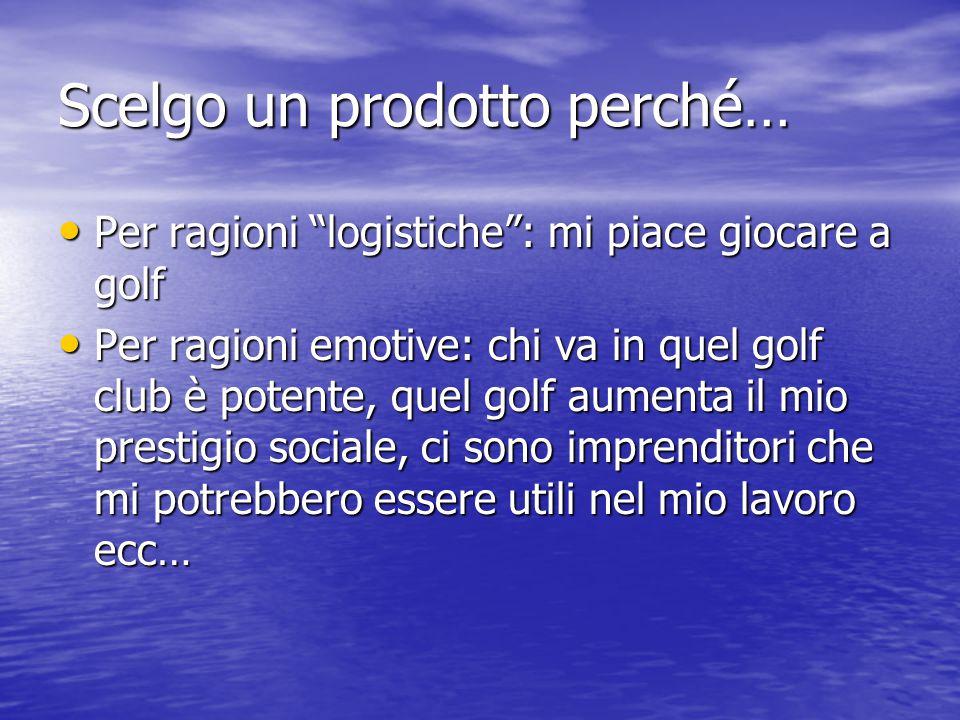 """Scelgo un prodotto perché… Per ragioni """"logistiche"""": mi piace giocare a golf Per ragioni """"logistiche"""": mi piace giocare a golf Per ragioni emotive: ch"""