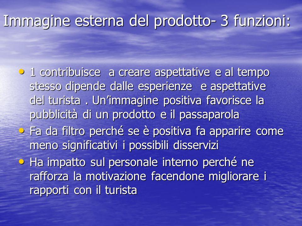 Immagine esterna del prodotto- 3 funzioni: 1 contribuisce a creare aspettative e al tempo stesso dipende dalle esperienze e aspettative del turista. U