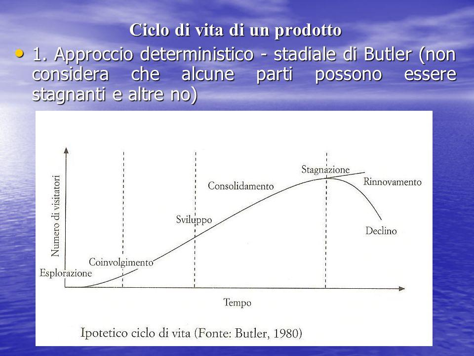 Ciclo di vita di un prodotto 1. Approccio deterministico - stadiale di Butler (non considera che alcune parti possono essere stagnanti e altre no) 1.