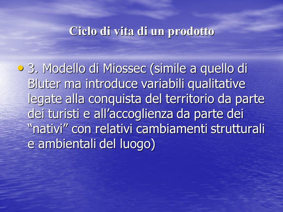Ciclo di vita di un prodotto 3. Modello di Miossec (simile a quello di Bluter ma introduce variabili qualitative legate alla conquista del territorio