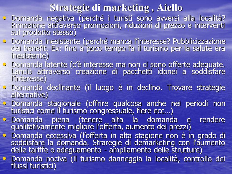 Strategie di marketing, Aiello Domanda negativa (perché i turisti sono avversi alla località? Rimozione attraverso promozioni, riduzioni di prezzo e i