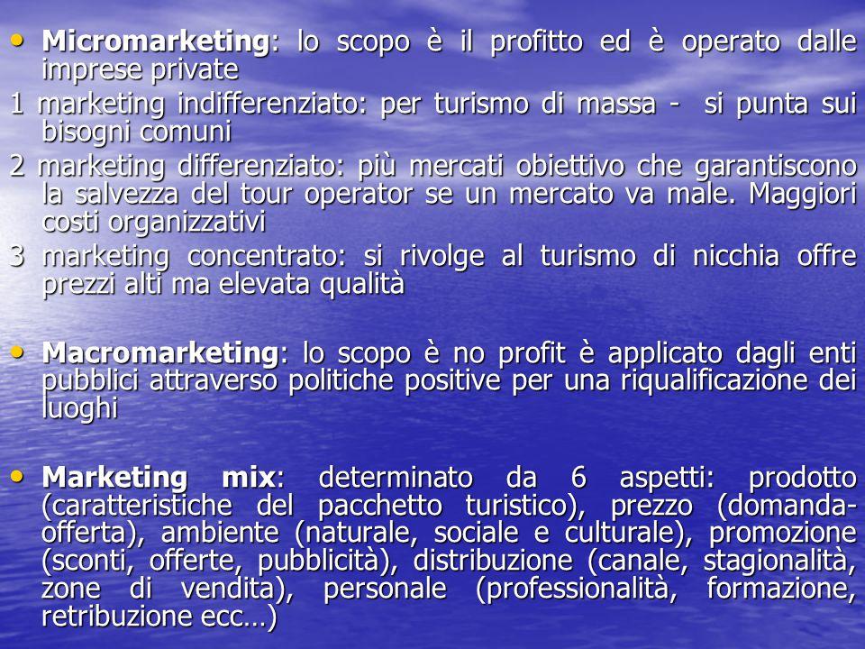 Micromarketing: lo scopo è il profitto ed è operato dalle imprese private Micromarketing: lo scopo è il profitto ed è operato dalle imprese private 1