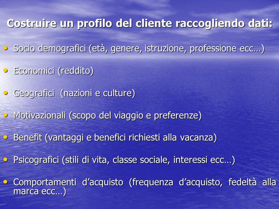 Costruire un profilo del cliente raccogliendo dati: Socio demografici (età, genere, istruzione, professione ecc…) Socio demografici (età, genere, istr
