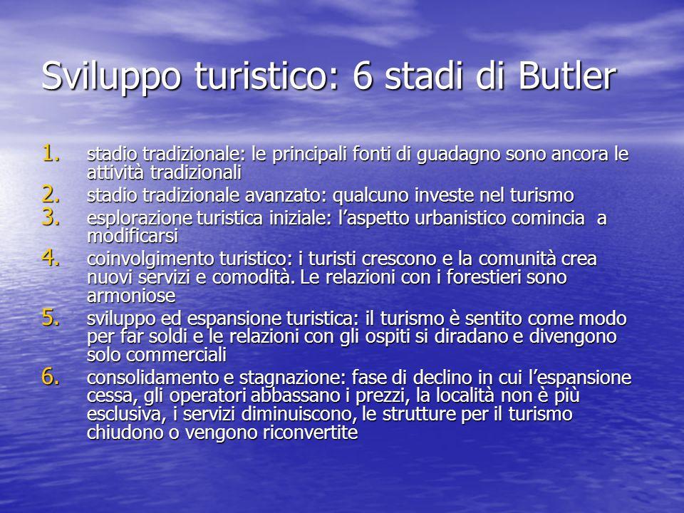 Sviluppo turistico: 6 stadi di Butler 1. stadio tradizionale: le principali fonti di guadagno sono ancora le attività tradizionali 2. stadio tradizion