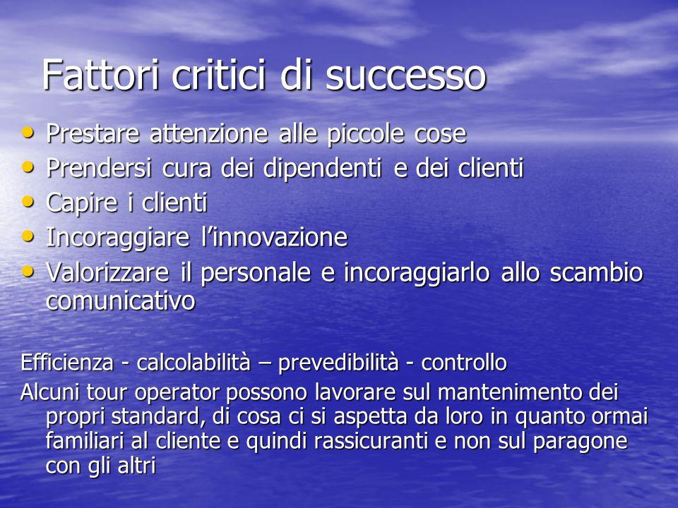 Fattori critici di successo Prestare attenzione alle piccole cose Prestare attenzione alle piccole cose Prendersi cura dei dipendenti e dei clienti Pr