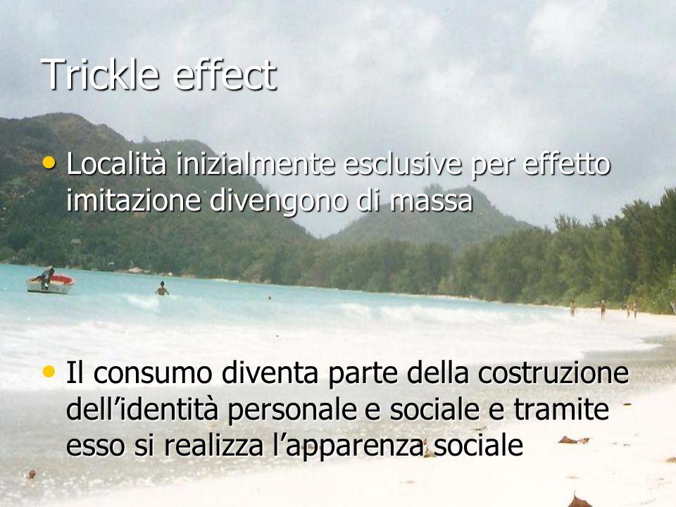 Trickle effect Località inizialmente esclusive per effetto imitazione divengono di massa Località inizialmente esclusive per effetto imitazione diveng