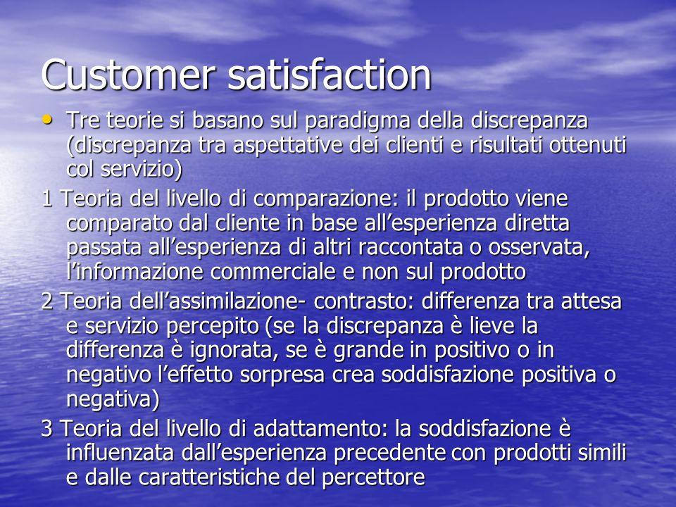 Customer satisfaction Tre teorie si basano sul paradigma della discrepanza (discrepanza tra aspettative dei clienti e risultati ottenuti col servizio)