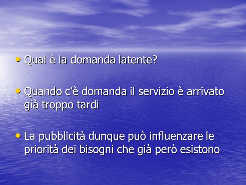 Qual è la domanda latente? Qual è la domanda latente? Quando c'è domanda il servizio è arrivato già troppo tardi Quando c'è domanda il servizio è arri