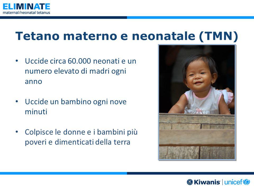 Tetano materno e neonatale (TMN) Uccide circa 60.000 neonati e un numero elevato di madri ogni anno Uccide un bambino ogni nove minuti Colpisce le donne e i bambini più poveri e dimenticati della terra