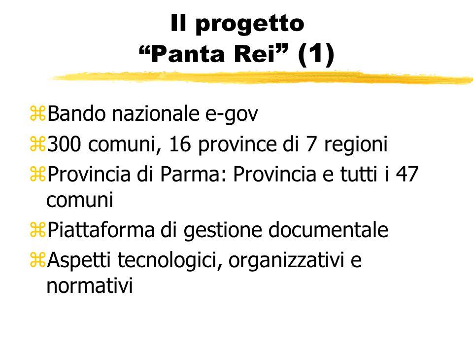 Il progetto Panta Rei (1) zBando nazionale e-gov z300 comuni, 16 province di 7 regioni zProvincia di Parma: Provincia e tutti i 47 comuni zPiattaforma di gestione documentale zAspetti tecnologici, organizzativi e normativi