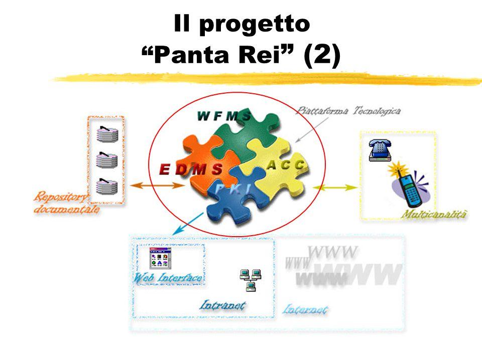 Il progetto Panta Rei (2)