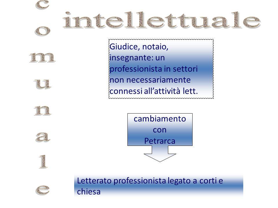 Giudice, notaio, insegnante: un professionista in settori non necessariamente connessi all'attività lett. cambiamento con Petrarca Letterato professio