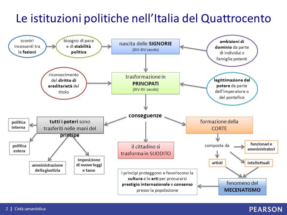 2 | L'età umanistica Le istituzioni politiche nell'Italia del Quattrocento conseguenze composta da nascita delle SIGNORIE (XIII-XIV secolo) nascita de