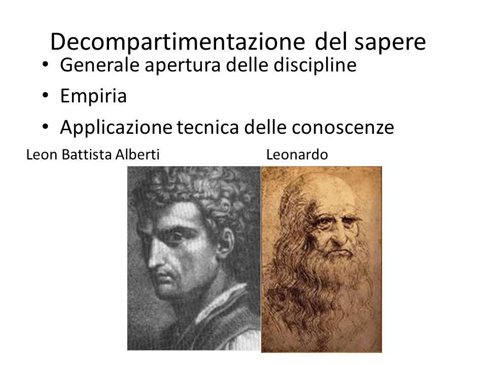 Decompartimentazione del sapere Generale apertura delle discipline Empiria Applicazione tecnica delle conoscenze Leon Battista AlbertiLeonardo