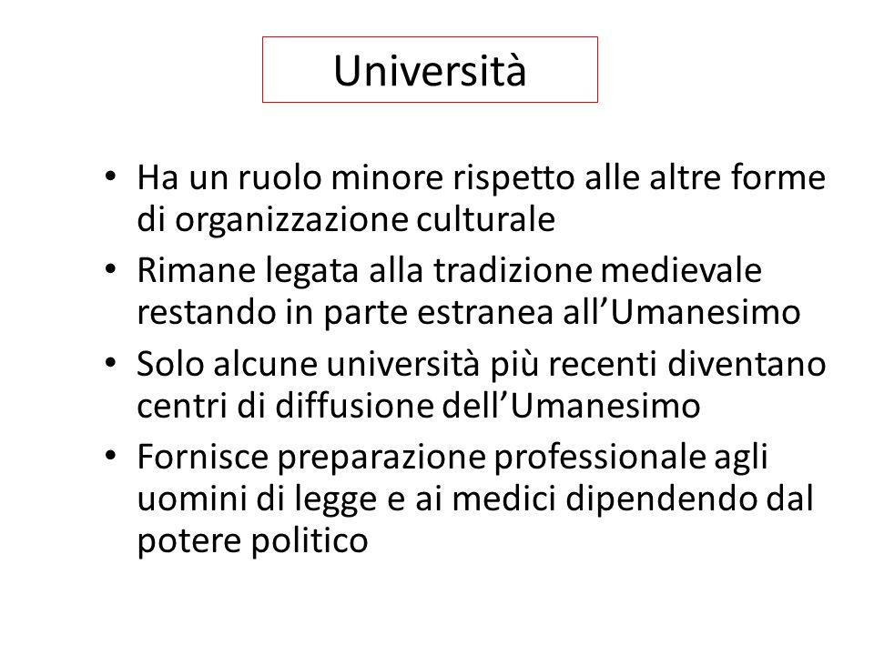 Università Ha un ruolo minore rispetto alle altre forme di organizzazione culturale Rimane legata alla tradizione medievale restando in parte estranea
