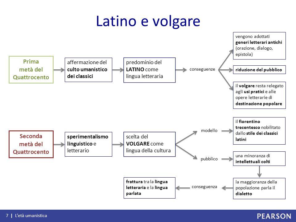 conseguenze modello pubblico conseguenza 7 | L'età umanistica Latino e volgare affermazione del culto umanistico dei classici predominio del LATINO co