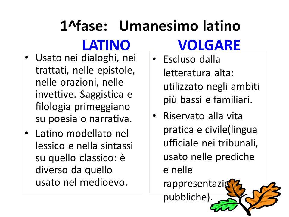1^fase: Umanesimo latino LATINO VOLGARE Usato nei dialoghi, nei trattati, nelle epistole, nelle orazioni, nelle invettive. Saggistica e filologia prim