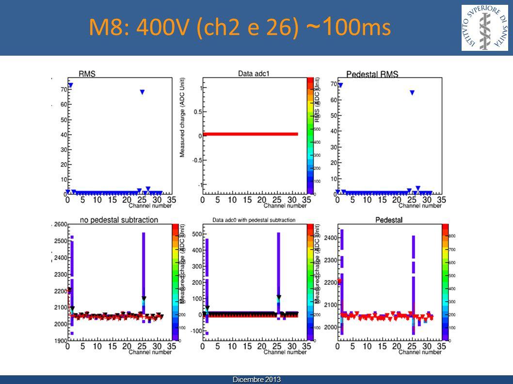 Dicembre 2013 M8: 400V (ch2 e 26) ~1 00ms