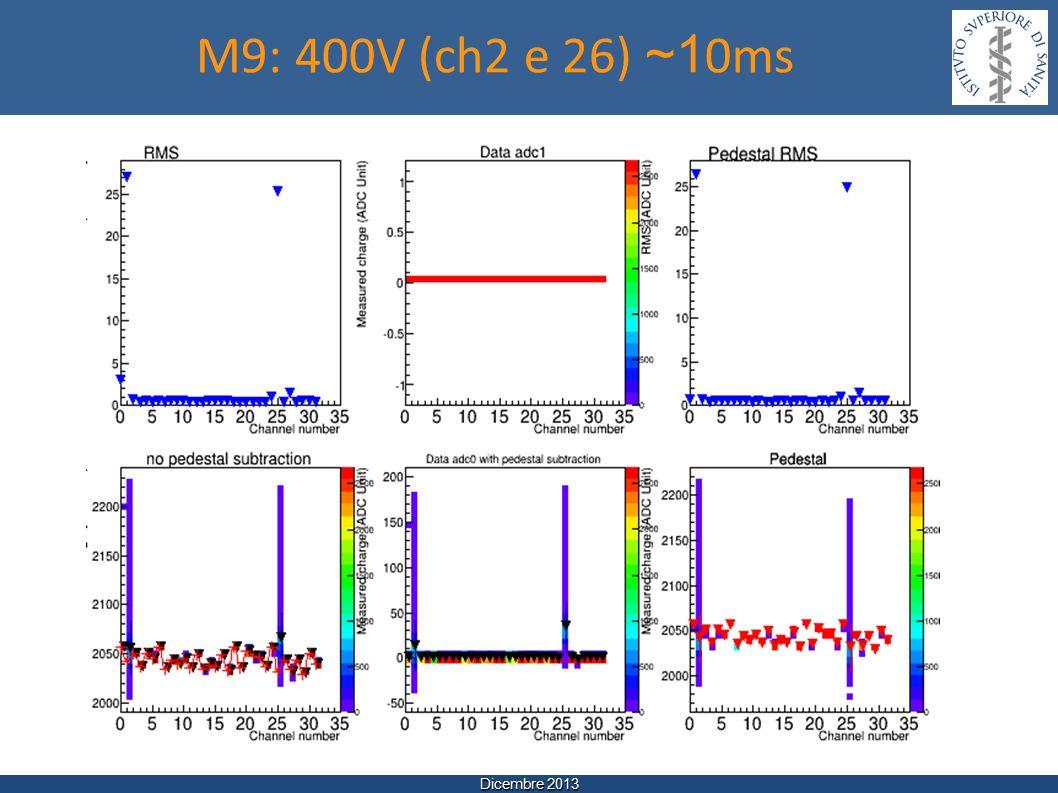 Dicembre 2013 M9: 400V (ch2 e 26) ~1 0ms