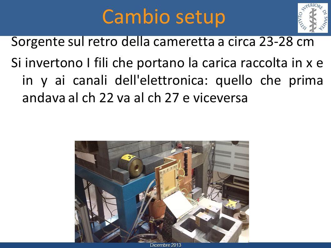 Dicembre 2013 Cambio setup Sorgente sul retro della cameretta a circa 23-28 cm Si invertono I fili che portano la carica raccolta in x e in y ai canali dell elettronica: quello che prima andava al ch 22 va al ch 27 e viceversa