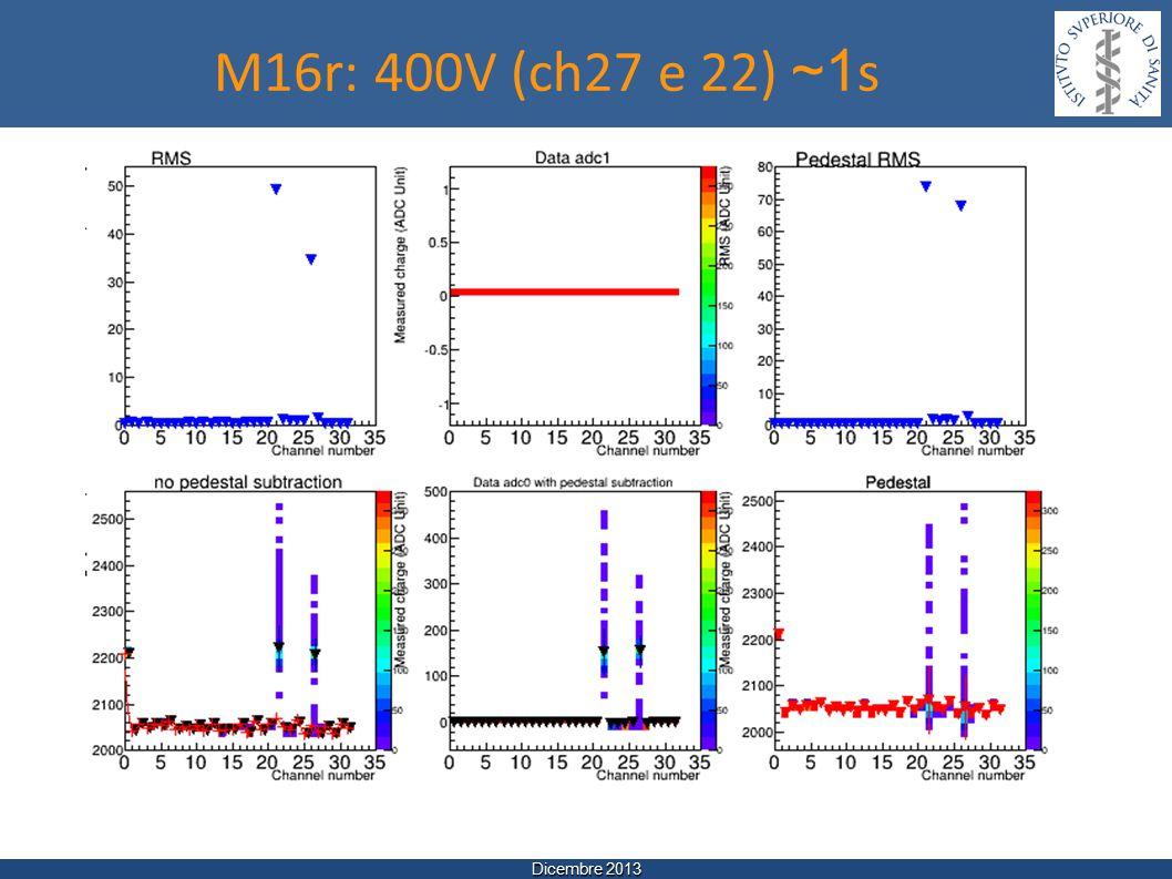 Dicembre 2013 M16r: 400V (ch27 e 22) ~1 s