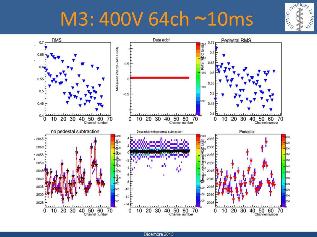 Dicembre 2013 M3: 400V 64ch ~ 10ms