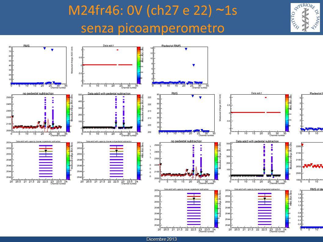 Dicembre 2013 M24fr46: 0V (ch27 e 22) ~ 1s senza picoamperometro