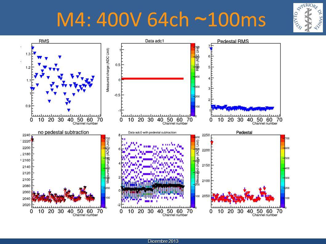 Dicembre 2013 M4: 400V 64ch ~ 100ms