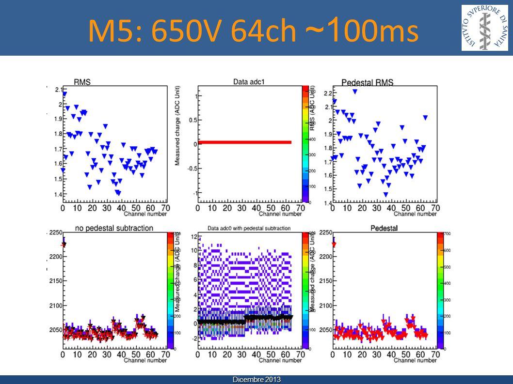 Dicembre 2013 M5: 650V 64ch ~1 00ms