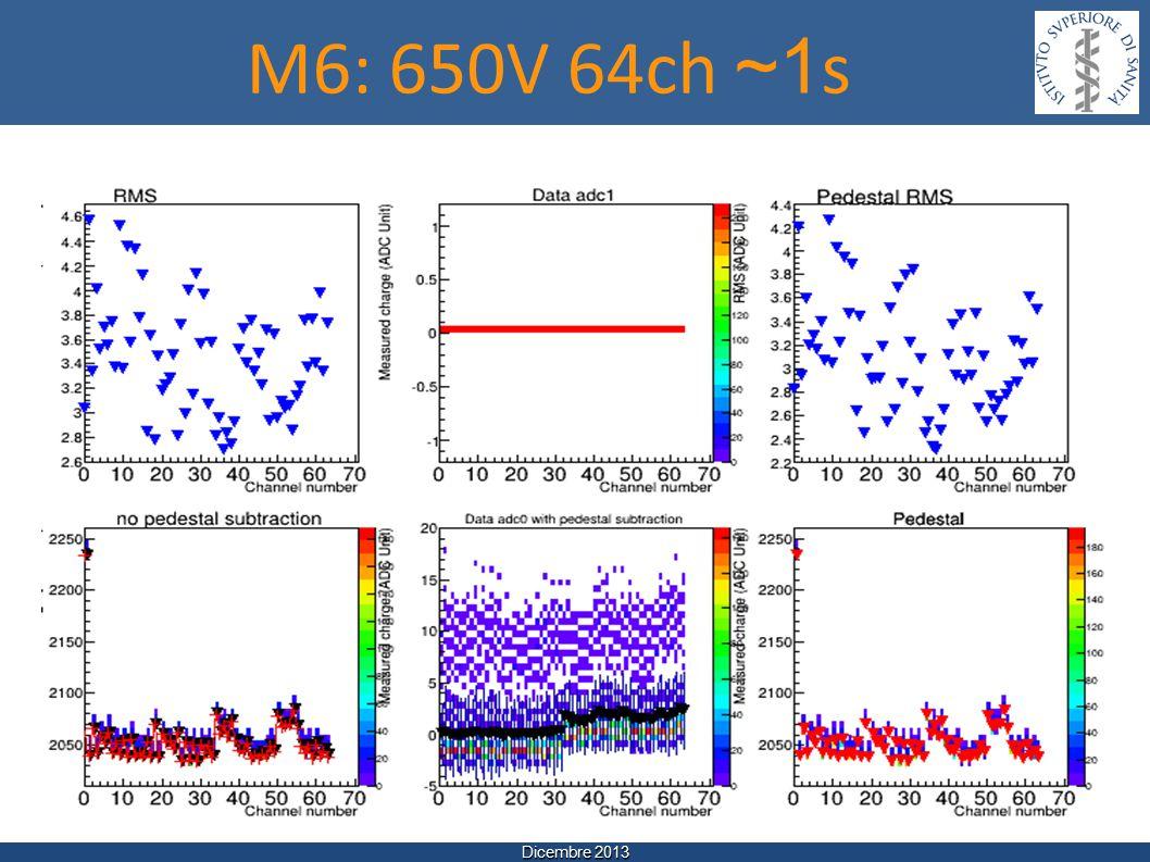 Dicembre 2013 M6: 650V 64ch ~1 s