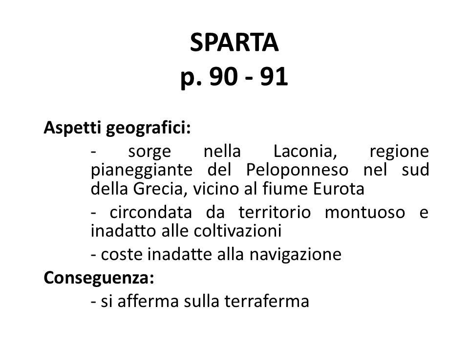 SPARTA p.
