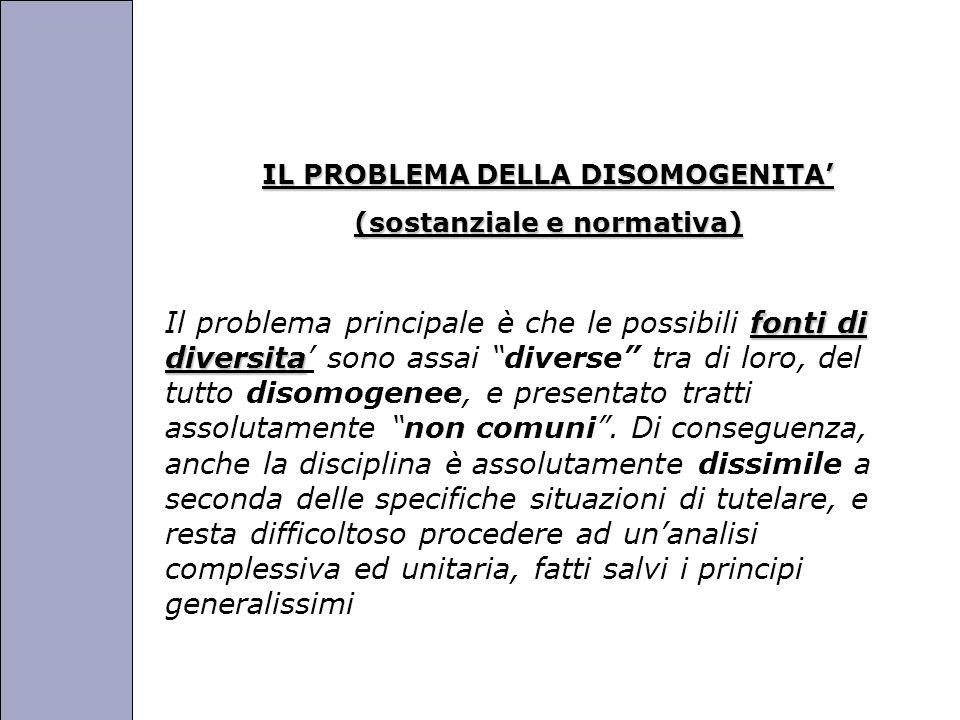 Università degli Studi di Perugia IL PROBLEMA DELLA DISOMOGENITA' (sostanziale e normativa) fonti di diversita Il problema principale è che le possibili fonti di diversita' sono assai diverse tra di loro, del tutto disomogenee, e presentato tratti assolutamente non comuni .