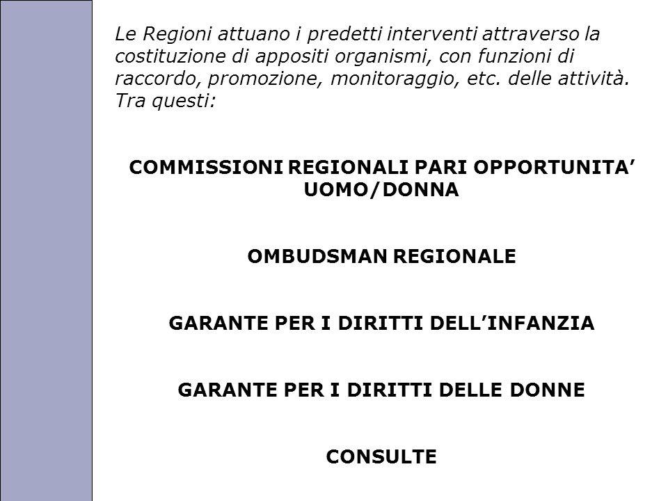Università degli Studi di Perugia Le Regioni attuano i predetti interventi attraverso la costituzione di appositi organismi, con funzioni di raccordo, promozione, monitoraggio, etc.