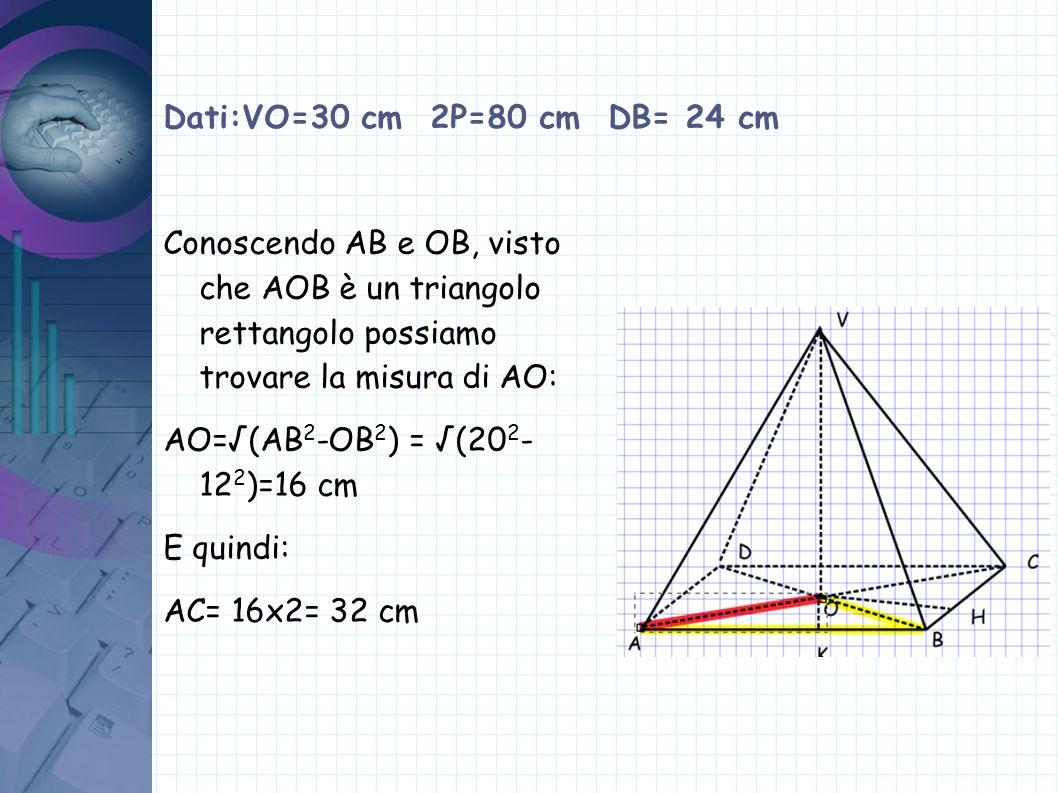 Dati:VO=30 cm 2P=80 cm DB= 24 cm Possiamo trovare l area del triangolo rettangolo AOB A AOB =(AOxOB)/2=(16x12)/2 = = 96 cm 2 Conoscendo la misura di AB possiamo trovare la misura di OK = OH OK= 2xA/AB= 2x96/20= =9,6 cm