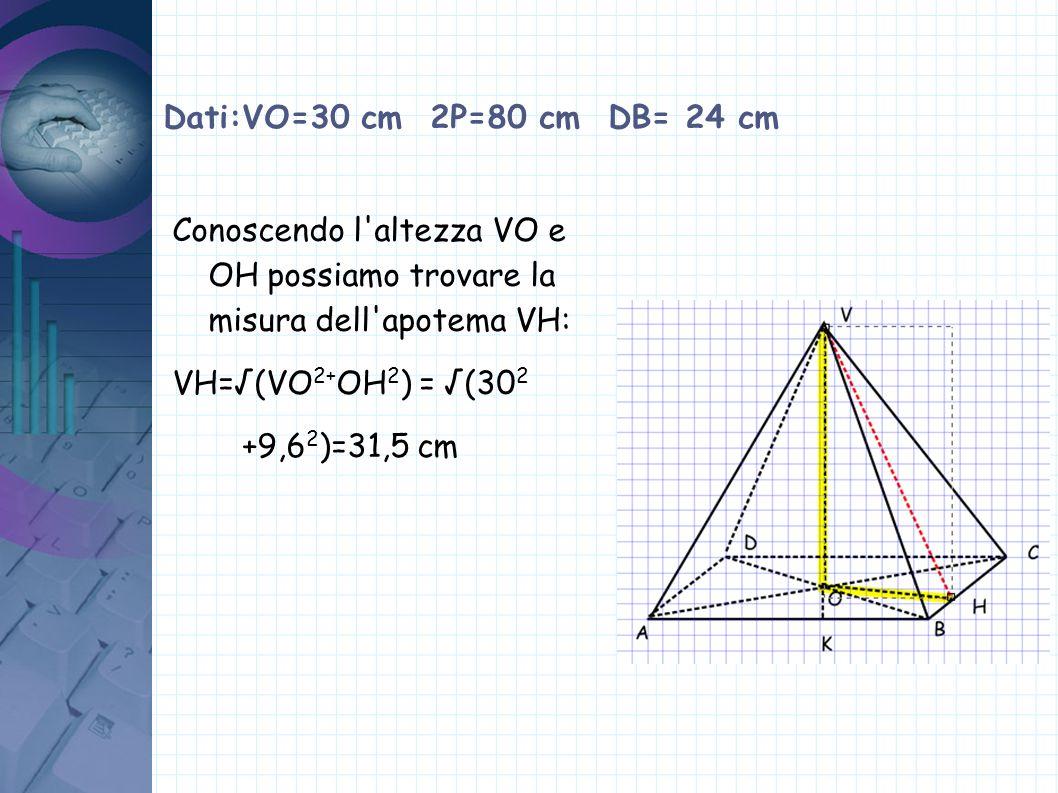 Dati:VO=30 cm 2P=80 cm DB= 24 cm Conoscendo l'altezza VO e OH possiamo trovare la misura dell'apotema VH: VH=√(VO 2+ OH 2 ) = √(30 2 +9,6 2 )=31,5 cm