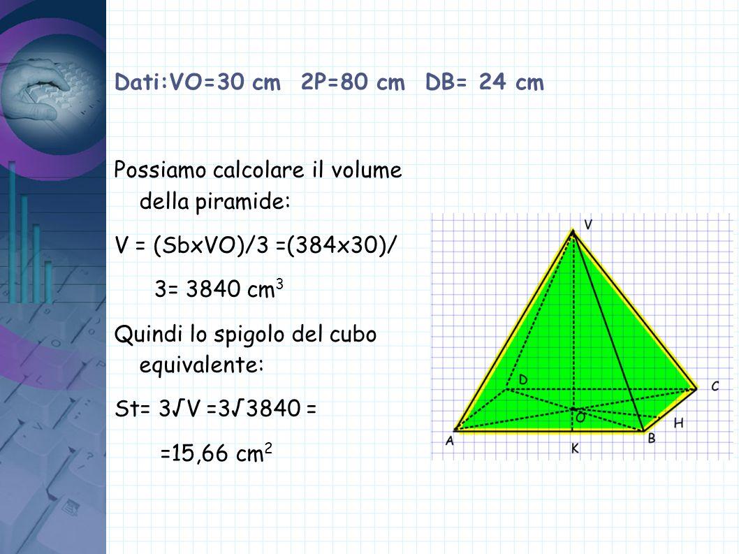 Dati:VO=30 cm 2P=80 cm DB= 24 cm Possiamo calcolare il volume della piramide: V = (SbxVO)/3 =(384x30)/ 3= 3840 cm 3 Quindi lo spigolo del cubo equival