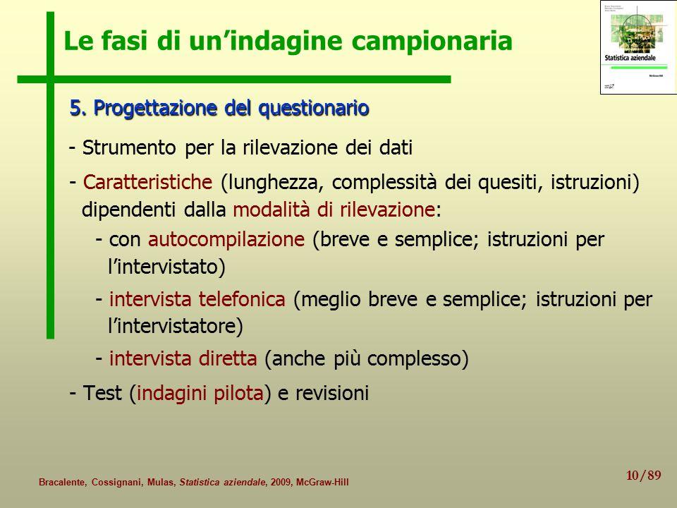 10/89 Bracalente, Cossignani, Mulas, Statistica aziendale, 2009, McGraw-Hill Le fasi di un'indagine campionaria 5.