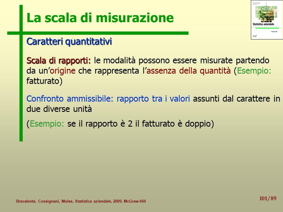 101/89 Bracalente, Cossignani, Mulas, Statistica aziendale, 2009, McGraw-Hill La scala di misurazione Caratteri quantitativi Scala di rapporti: Scala