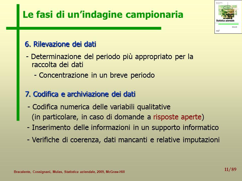 11/89 Bracalente, Cossignani, Mulas, Statistica aziendale, 2009, McGraw-Hill Le fasi di un'indagine campionaria 6.