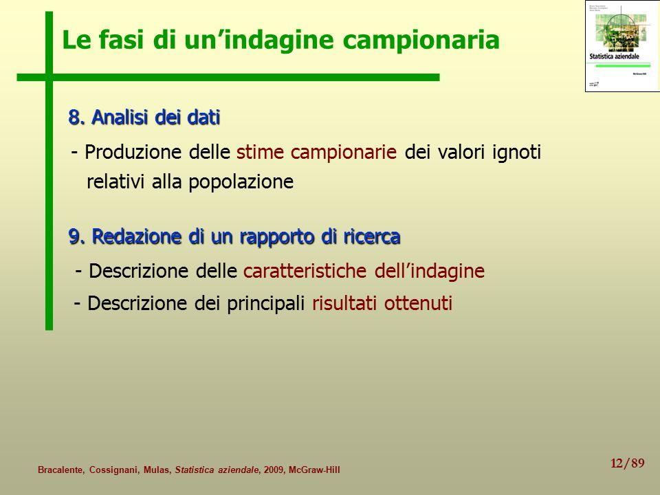 12/89 Bracalente, Cossignani, Mulas, Statistica aziendale, 2009, McGraw-Hill Le fasi di un'indagine campionaria 8.