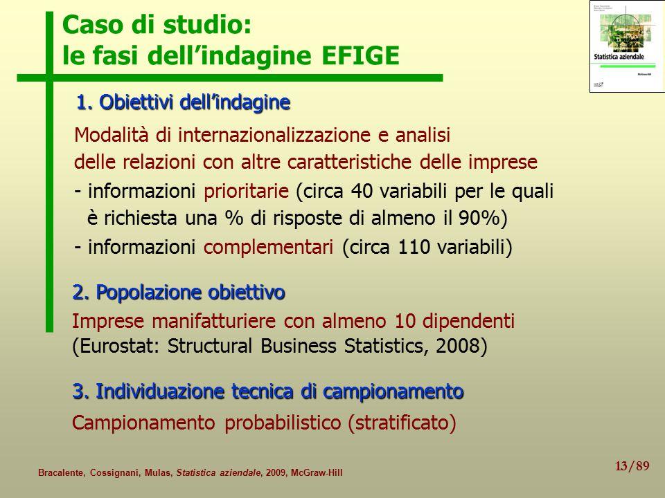13/89 Bracalente, Cossignani, Mulas, Statistica aziendale, 2009, McGraw-Hill Caso di studio: le fasi dell'indagine EFIGE 1. Obiettivi dell'indagine 1.
