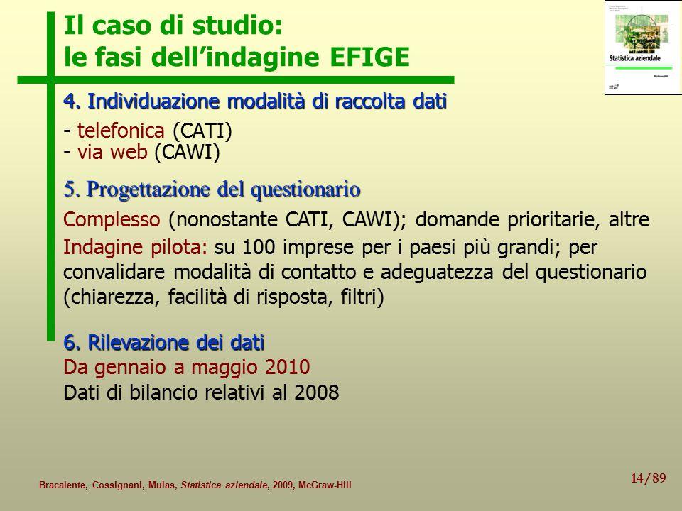 14/89 Bracalente, Cossignani, Mulas, Statistica aziendale, 2009, McGraw-Hill Il caso di studio: le fasi dell'indagine EFIGE 4. Individuazione modalità