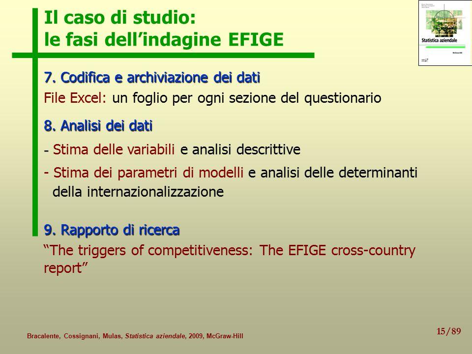 15/89 Bracalente, Cossignani, Mulas, Statistica aziendale, 2009, McGraw-Hill Il caso di studio: le fasi dell'indagine EFIGE 7. Codifica e archiviazion