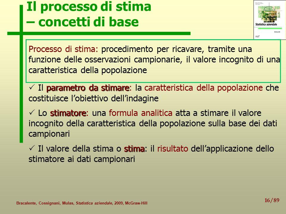 16/89 Bracalente, Cossignani, Mulas, Statistica aziendale, 2009, McGraw-Hill Il processo di stima – concetti di base Processo di stima: procedimento p