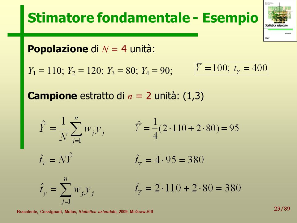 23/89 Bracalente, Cossignani, Mulas, Statistica aziendale, 2009, McGraw-Hill Stimatore fondamentale - Esempio Popolazione di N = 4 unità: Y 1 = 110; Y 2 = 120; Y 3 = 80; Y 4 = 90; Campione estratto di n = 2 unità: (1,3)